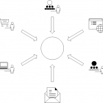 Complex Event Processing